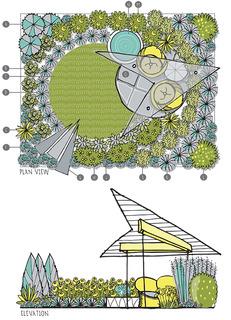 Optional plan for my heavy metal theme garden