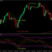 Advanced-tdi-breakout-forex-trading-strategy-03.thumb